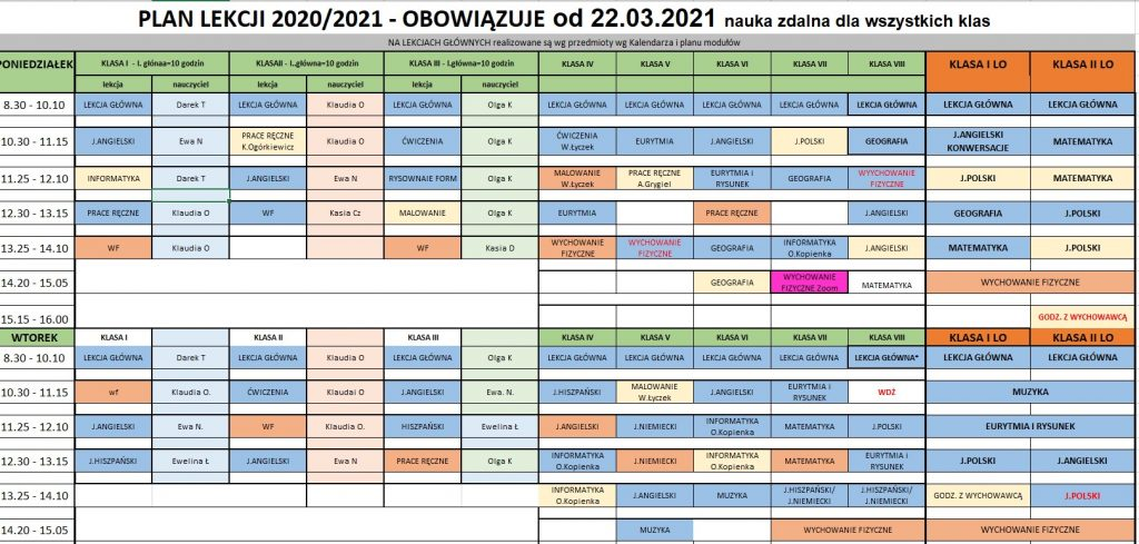 Plan lekcji od 22 marca 2021